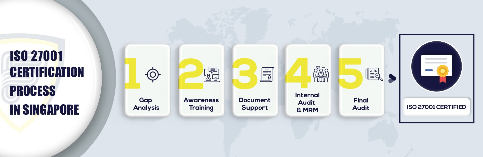 ISO 27001 certification in Singapore