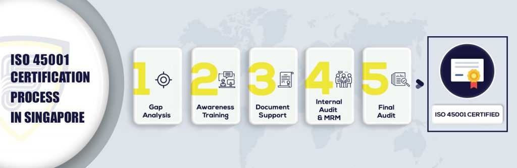 ISO 45001 certification in Singapore