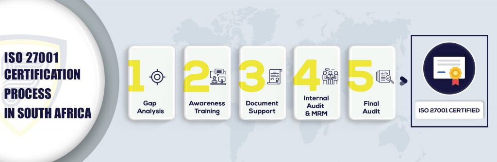 ISO 27001 certification in South Africa