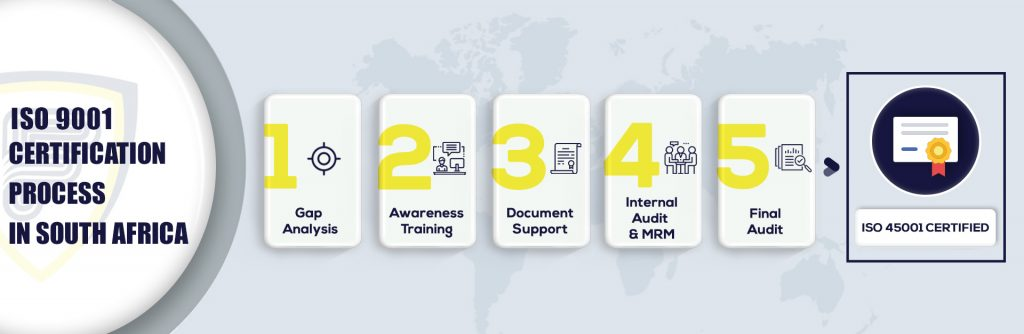 ISO 9001 certification in South Africa