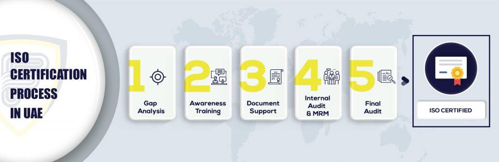 ISO certification in UAE