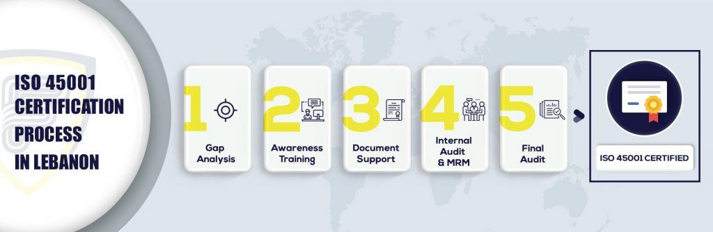 ISO 45001 certification in Lebanon