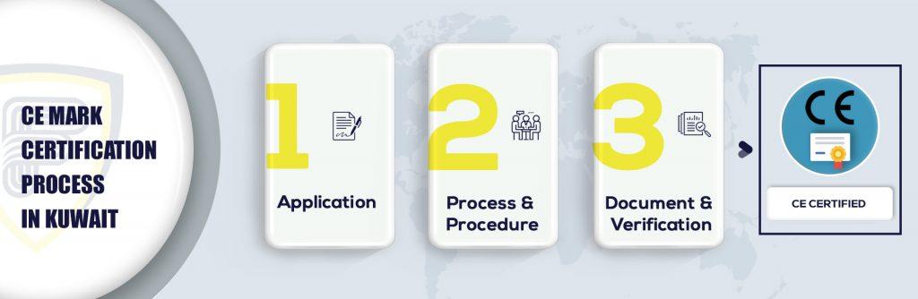 CE MARK Certification in Kuwait