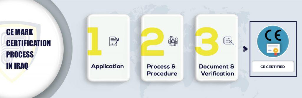 CE Mark certification in iraq