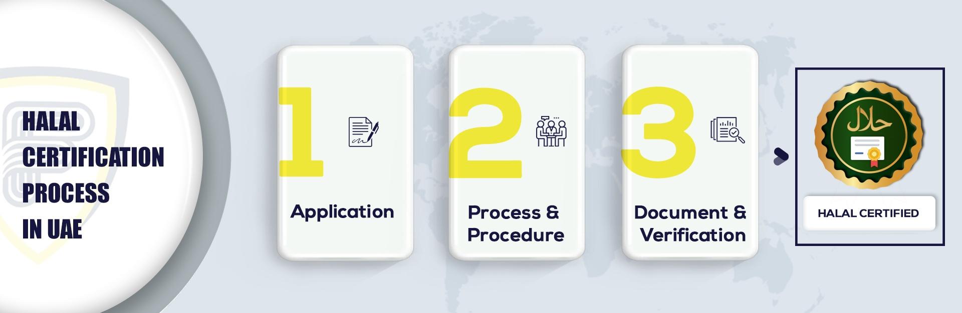HALAL certification in UAE