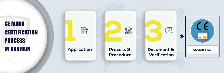 CE MARK Certification in Bahrain