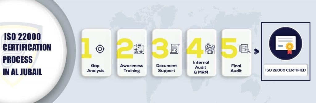 ISO 22000 Certification in Al Jubail