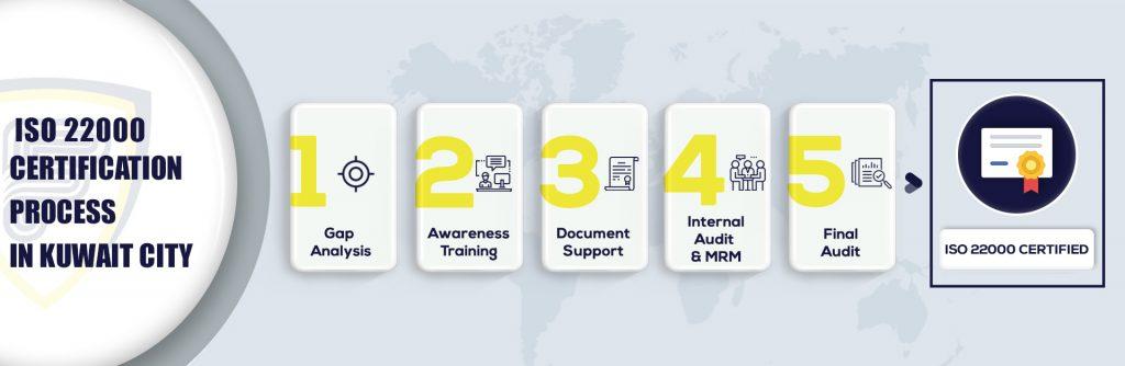 ISO 22000 Certification in Kuwait City