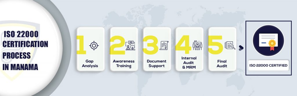 ISO 22000 Certification in Manama
