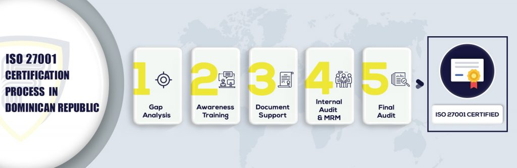 ISO 27001 Certification in Dominican Republic