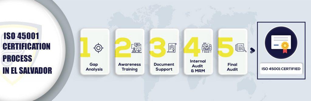 ISO 45001 Certification in El Salvador