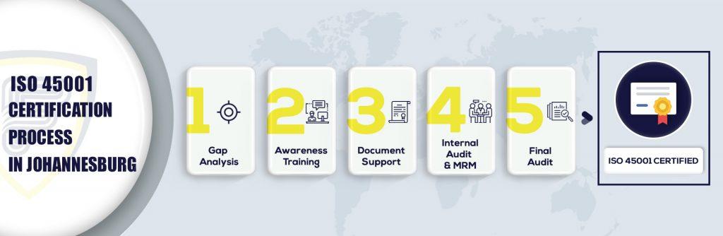 ISO 45001 Certification in Johannesburg