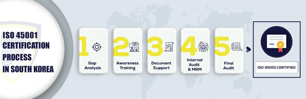 ISO 45001 Certification in South Korea