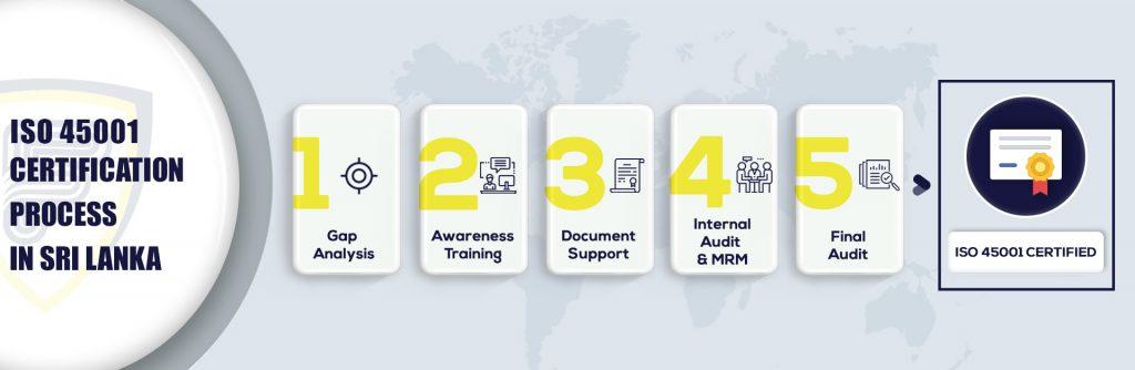 ISO 45001 Certification in Sri Lanka