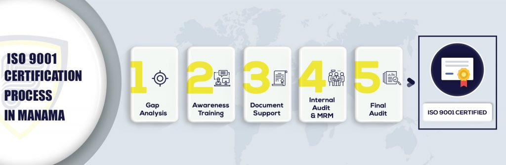 ISO 9001 Certification in Manama