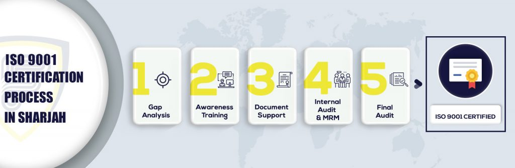 ISO 9001 Certification in Sharjah