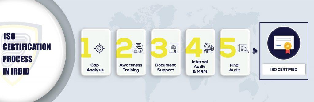 ISO Certification in Irbid