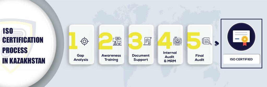 ISO Certification in Kazakhstan