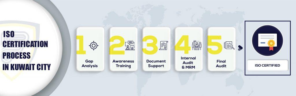 ISO Certification in Kuwait City