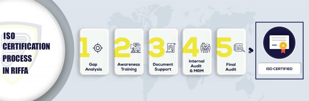 ISO Certification in Riffa