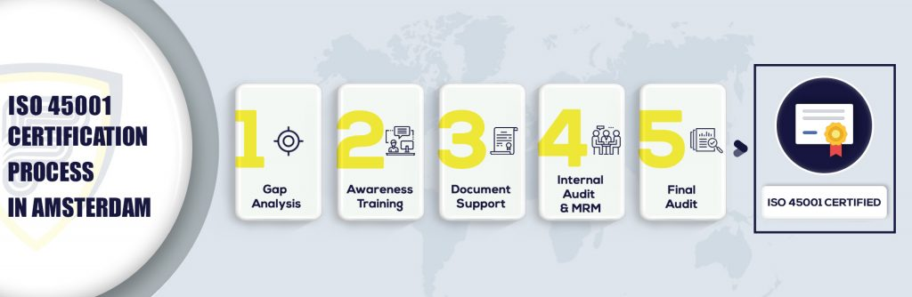 ISO 45001 Certification in Amsterdam