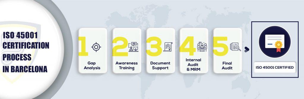 ISO 45001 Certification in Barcelona