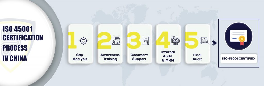 ISO 45001 Certification in China