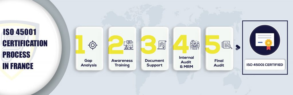 ISO 45001 Certification in France