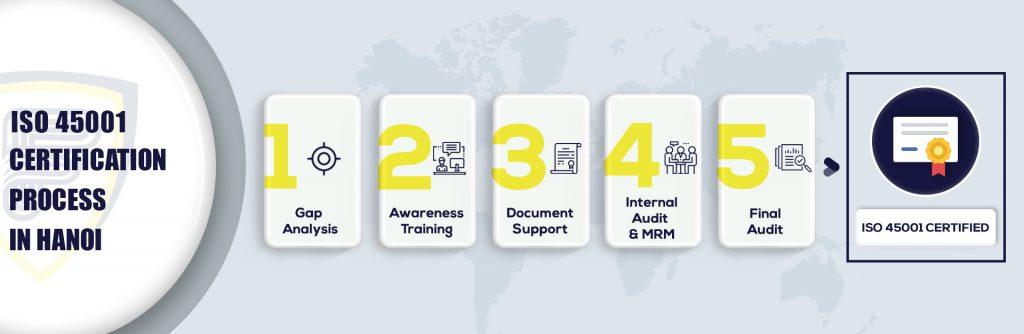 ISO 45001 Certification in Hanoi