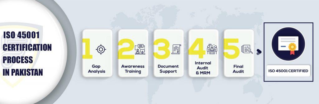 ISO 45001 Certification in Pakistan