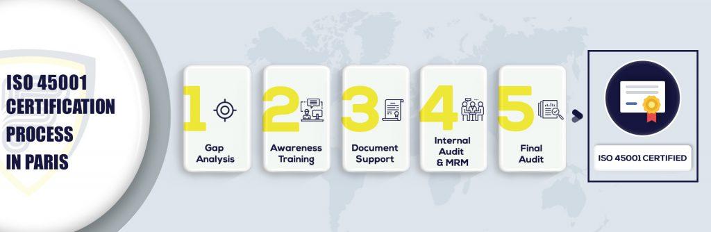 ISO 45001 Certification in Paris