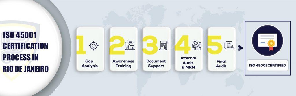 ISO 45001 Certification in Rio de Janeiro