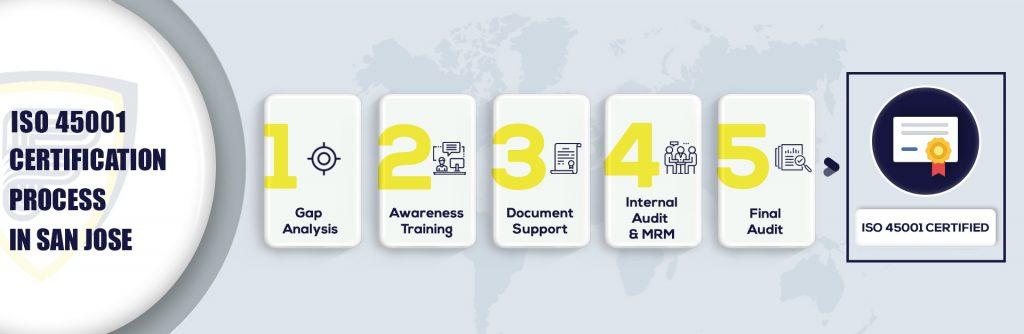 ISO 45001 Certification in San Jose