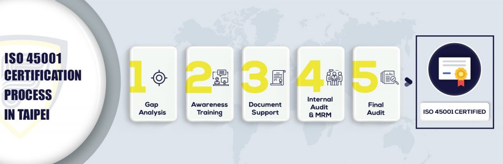 ISO 45001 Certification in Taipei
