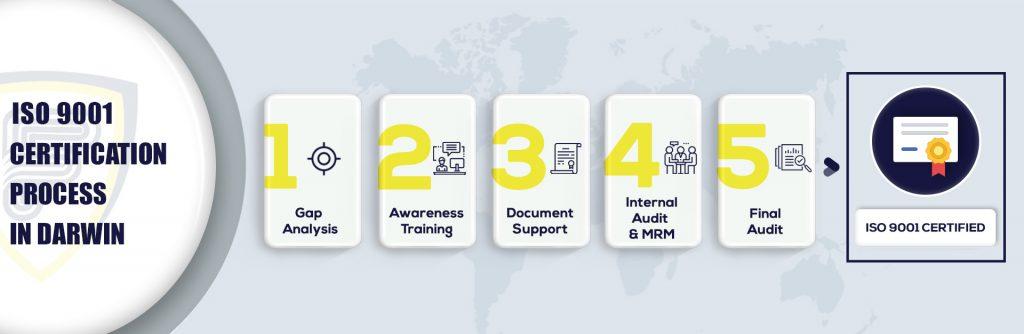 ISO 9001 Certification in Darwin