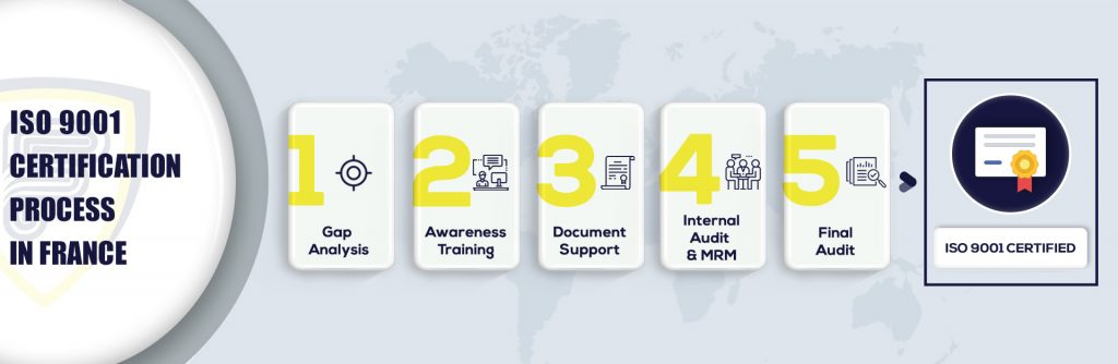 ISO 9001 Certification in France
