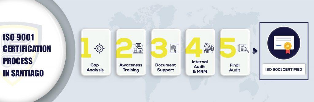 ISO 9001 Certification in Santiago