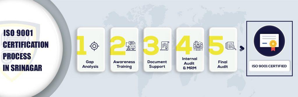 ISO 9001 Certification in Srinagar