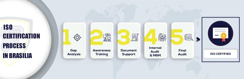 ISO Certification in Brasilia