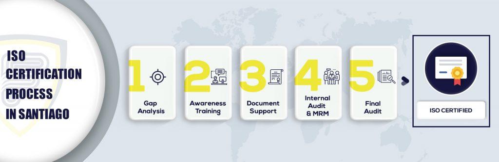ISO Certification in Santiago
