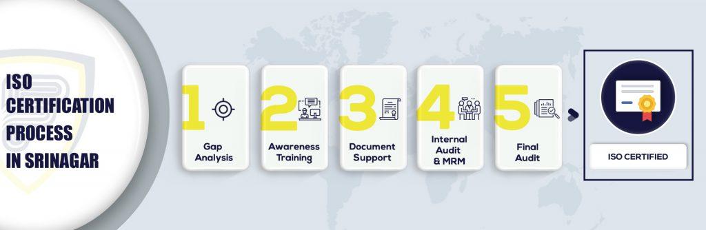 ISO Certification in Srinagar