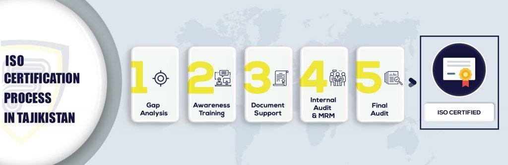 ISO Certification in Tajikistan