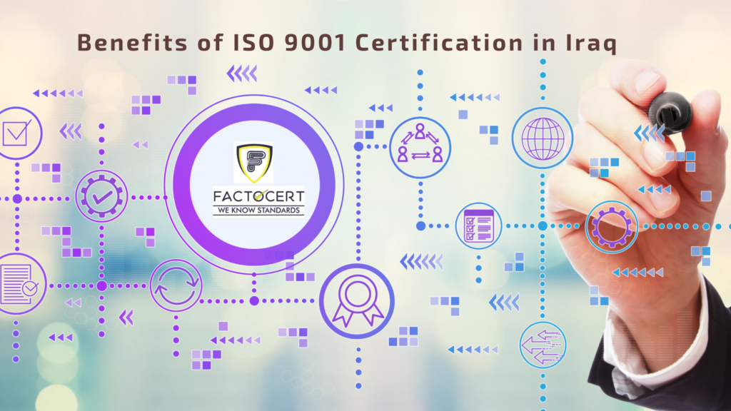 Benefits of ISO 9001 Certification in Iraq